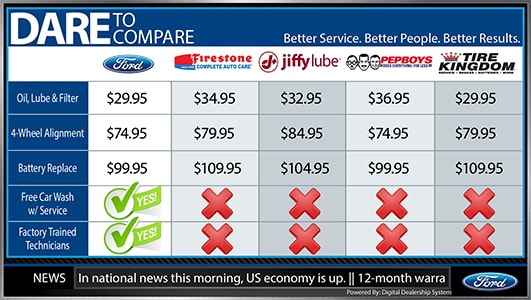 ford dare to compare service menu